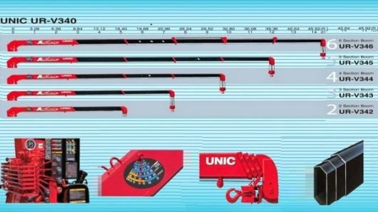 sơ đồ cần cẩu unic 3 tấn ur-v340